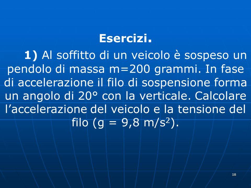 18 Esercizi. 1) Al soffitto di un veicolo è sospeso un pendolo di massa m=200 grammi. In fase di accelerazione il filo di sospensione forma un angolo