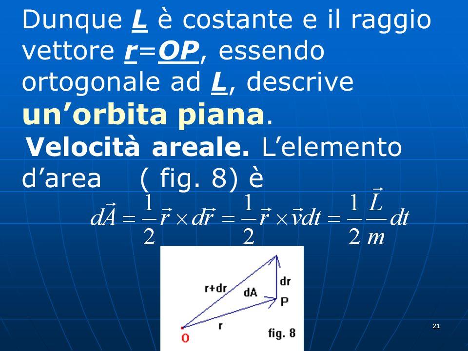 21 Dunque L è costante e il raggio vettore r=OP, essendo ortogonale ad L, descrive unorbita piana. Velocità areale. Lelemento darea ( fig. 8) è