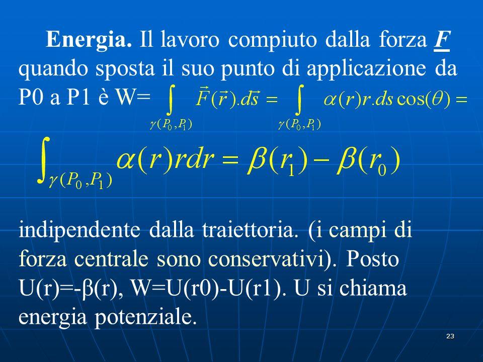 23 Energia. Il lavoro compiuto dalla forza F quando sposta il suo punto di applicazione da P0 a P1 è W= indipendente dalla traiettoria. (i campi di fo