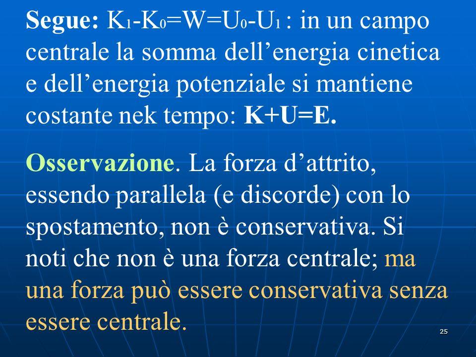 25 Segue: K 1 -K 0 =W=U 0 -U 1 : in un campo centrale la somma dellenergia cinetica e dellenergia potenziale si mantiene costante nek tempo: K+U=E. Os