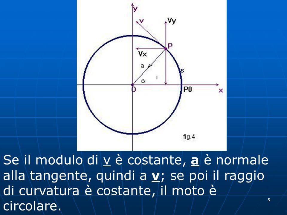 36 Nel caso newtoniano U=-GMm/r, perciò la particella non può cadere nel centro O del campo.