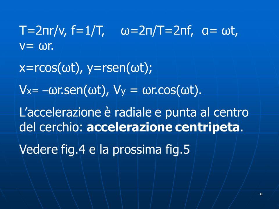 6 T=2πr/v, f=1/T, ω=2π/T=2πf, α= ωt, v= ωr. x=rcos(ωt), y=rsen(ωt); V x = – ωr.sen(ωt), V y = ωr.cos(ωt). Laccelerazione è radiale e punta al centro d