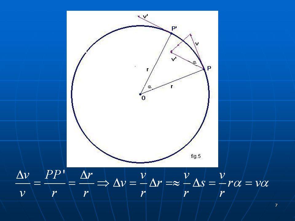 8 Segue che a=v.ω e perciò anche COMPONENTI: