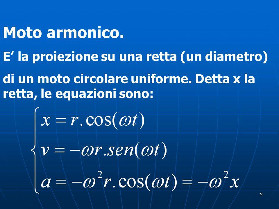 9 Moto armonico. E la proiezione su una retta (un diametro) di un moto circolare uniforme. Detta x la retta, le equazioni sono: