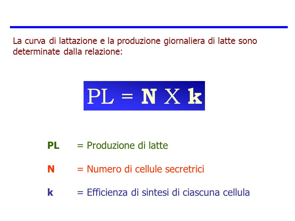 PL = N X k PL = Produzione di latte N= Numero di cellule secretrici k= Efficienza di sintesi di ciascuna cellula La curva di lattazione e la produzion