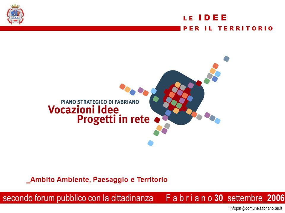1 infopsf@comune.fabriano.an.it secondo forum pubblico con la cittadinanza F a b r i a n o 30 _settembre_ 2006 L E I D E E P E R I L T E R R I T O R I O _Ambito Ambiente, Paesaggio e Territorio
