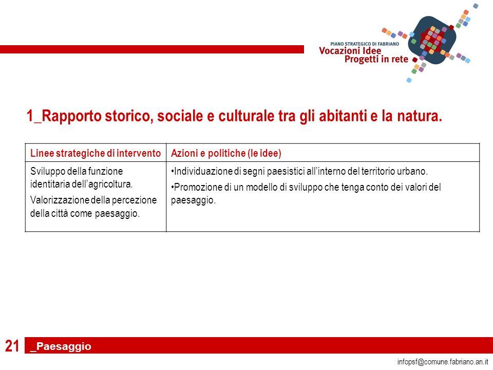21 infopsf@comune.fabriano.an.it 1_Rapporto storico, sociale e culturale tra gli abitanti e la natura.