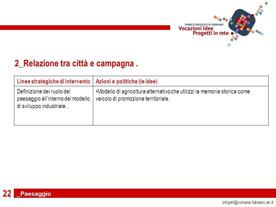 22 infopsf@comune.fabriano.an.it 2_Relazione tra città e campagna.