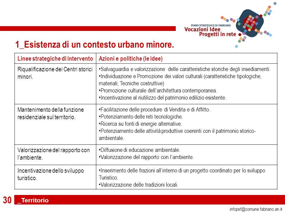 30 infopsf@comune.fabriano.an.it 1_Esistenza di un contesto urbano minore.
