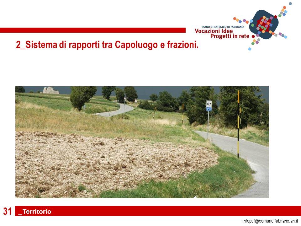31 infopsf@comune.fabriano.an.it 2_Sistema di rapporti tra Capoluogo e frazioni. _Territorio