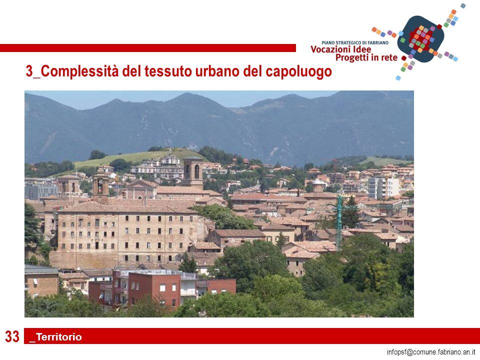 33 infopsf@comune.fabriano.an.it 3_Complessità del tessuto urbano del capoluogo _Territorio