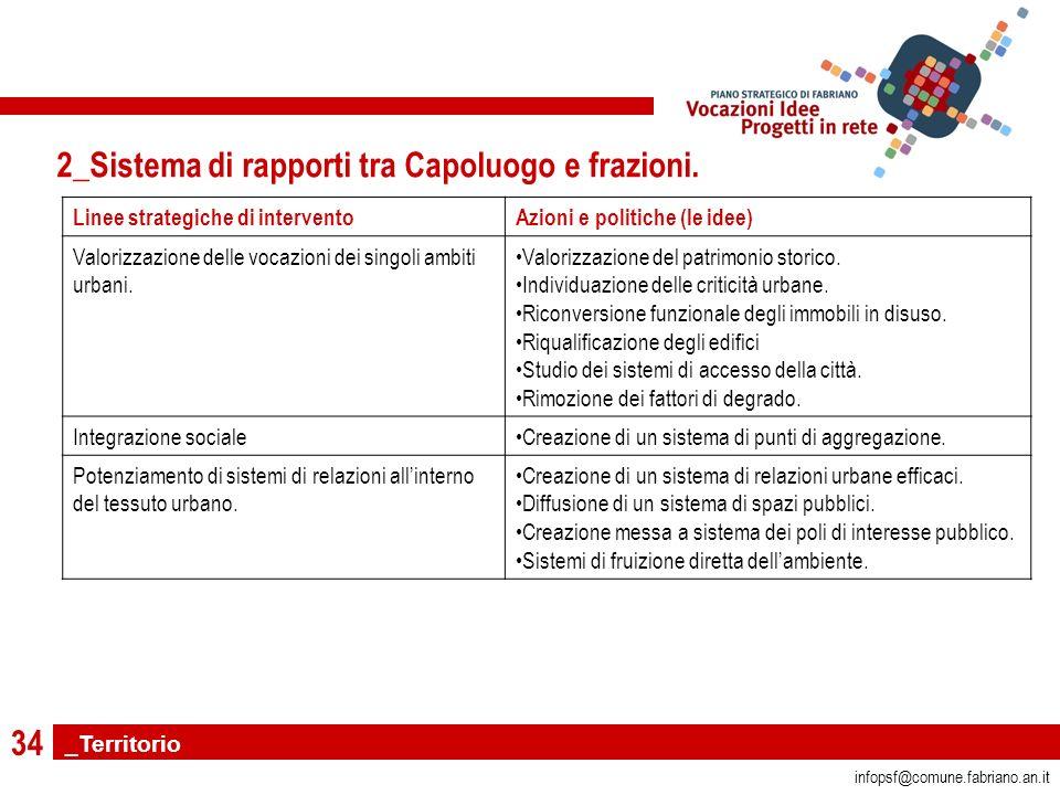 34 infopsf@comune.fabriano.an.it 2_Sistema di rapporti tra Capoluogo e frazioni.