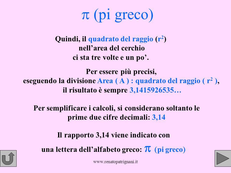 www.renatopatrignani.it ( pi greco) Per essere più precisi, eseguendo la divisione Area ( A ) : quadrato del raggio ( r2 r2 ),), il risultato è sempre