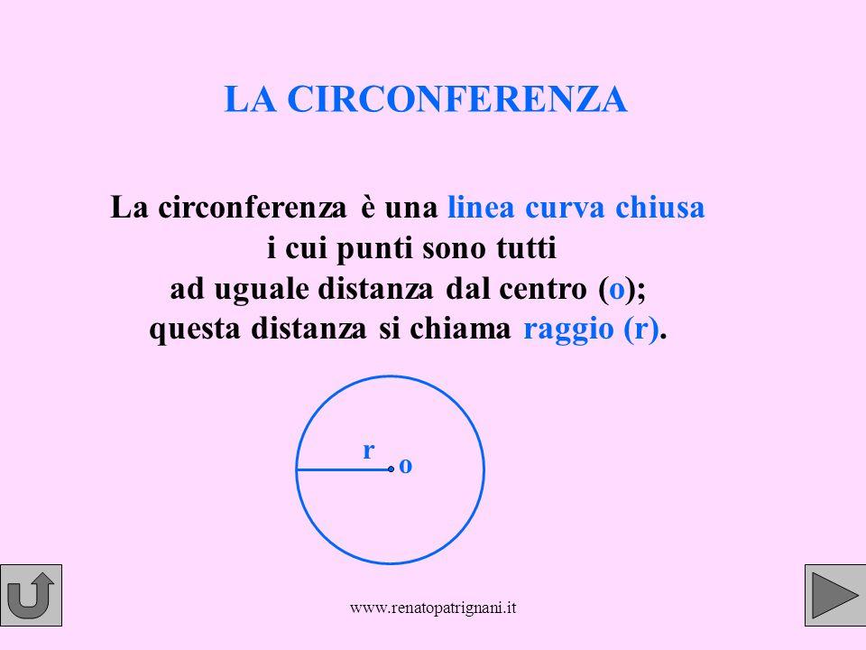 www.renatopatrignani.it LA CIRCONFERENZA La circonferenza è una linea curva chiusa i cui punti sono tutti ad uguale distanza dal centro (o); questa di