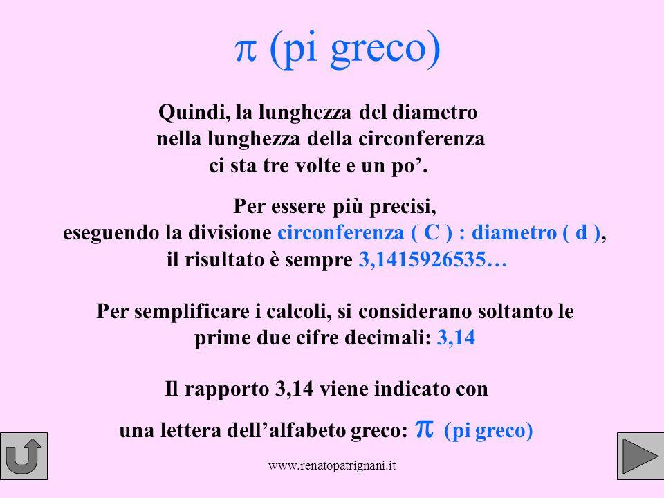 www.renatopatrignani.it ( pi greco) Per essere più precisi, eseguendo la divisione circonferenza ( C ) : diametro ( d ),), il risultato è sempre 3,141