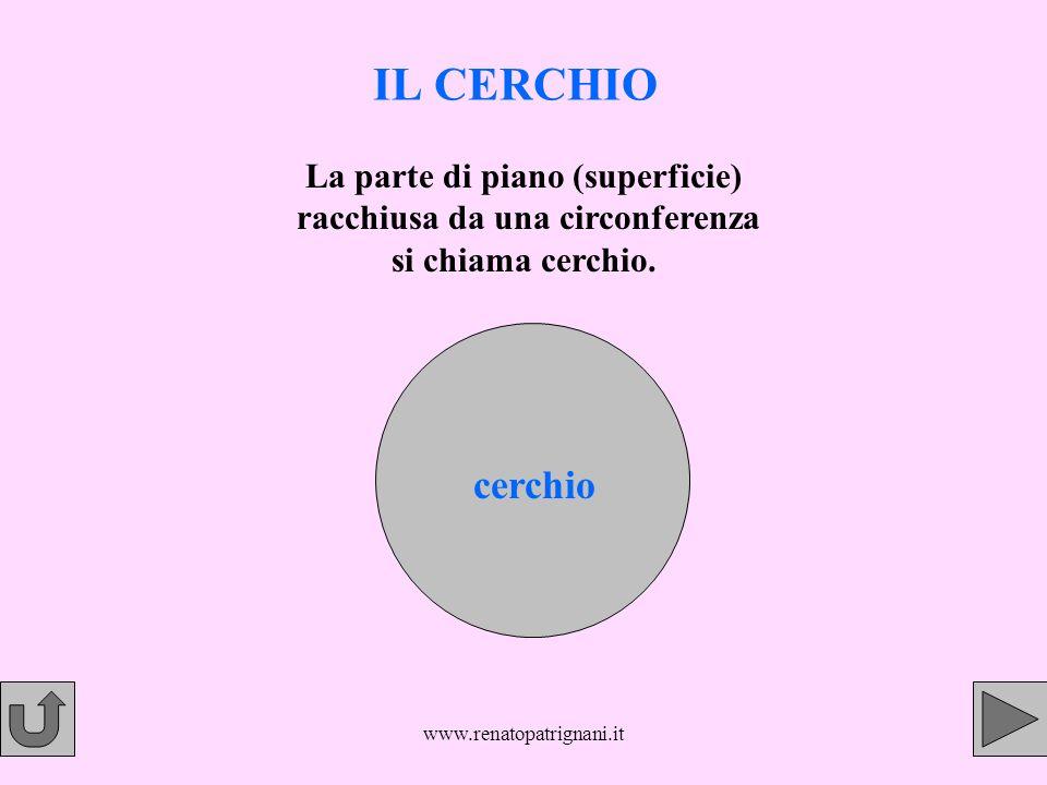 www.renatopatrignani.it IL CERCHIO La parte di piano (superficie) racchiusa da una circonferenza si chiama cerchio. cerchio