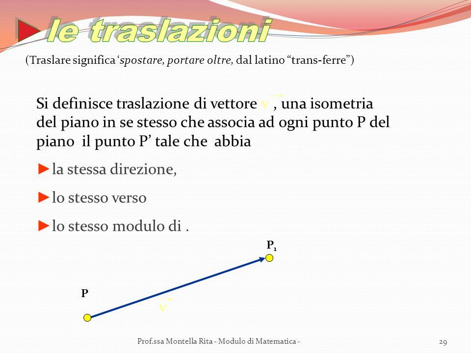 (Traslare significa spostare, portare oltre, dal latino trans-ferre) Si definisce traslazione di vettore v, una isometria del piano in se stesso che associa ad ogni punto P del piano il punto P tale che abbia la stessa direzione, lo stesso verso lo stesso modulo di.