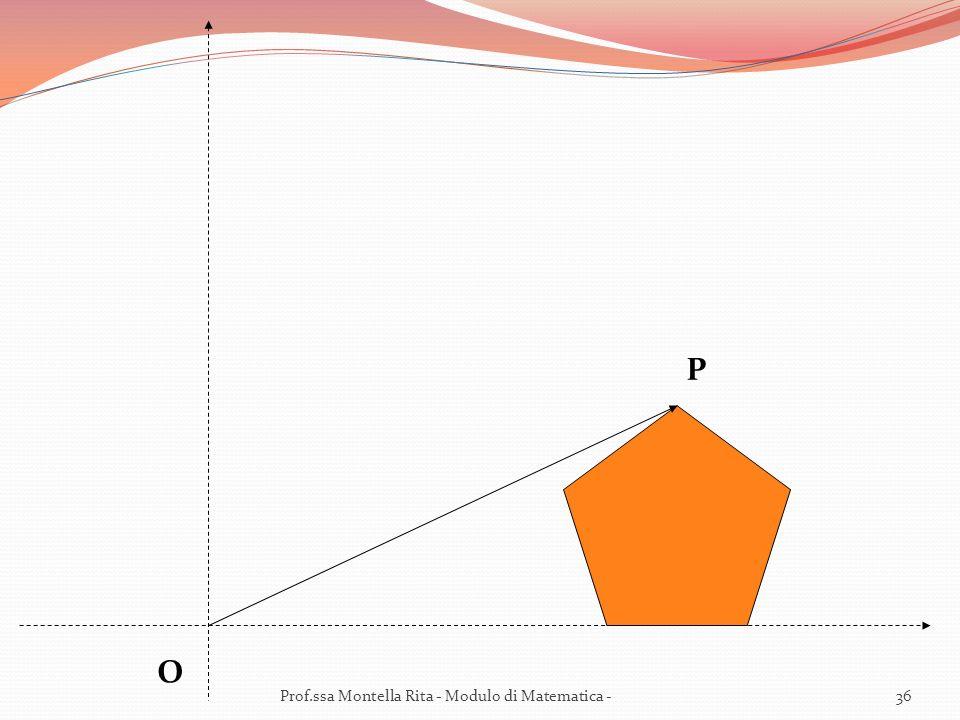 O P 36Prof.ssa Montella Rita - Modulo di Matematica -