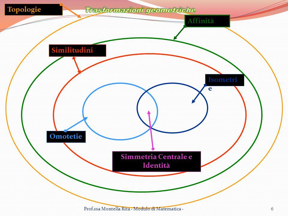 Topologie Affinità Similitudini Omotetie Isometri e Simmetria Centrale e Identità 6Prof.ssa Montella Rita - Modulo di Matematica -