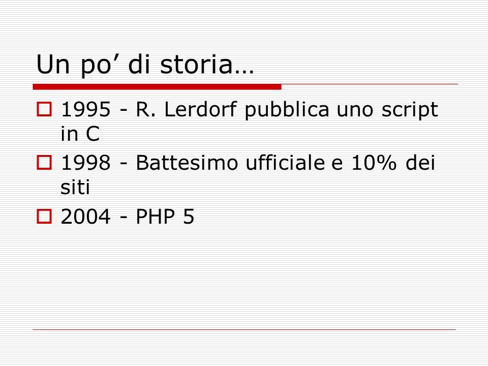 Un po di storia… 1995 - R.