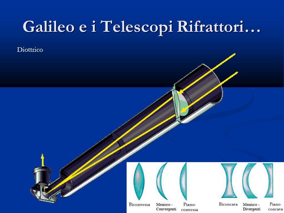 Galileo e i Telescopi Rifrattori… Diottrico