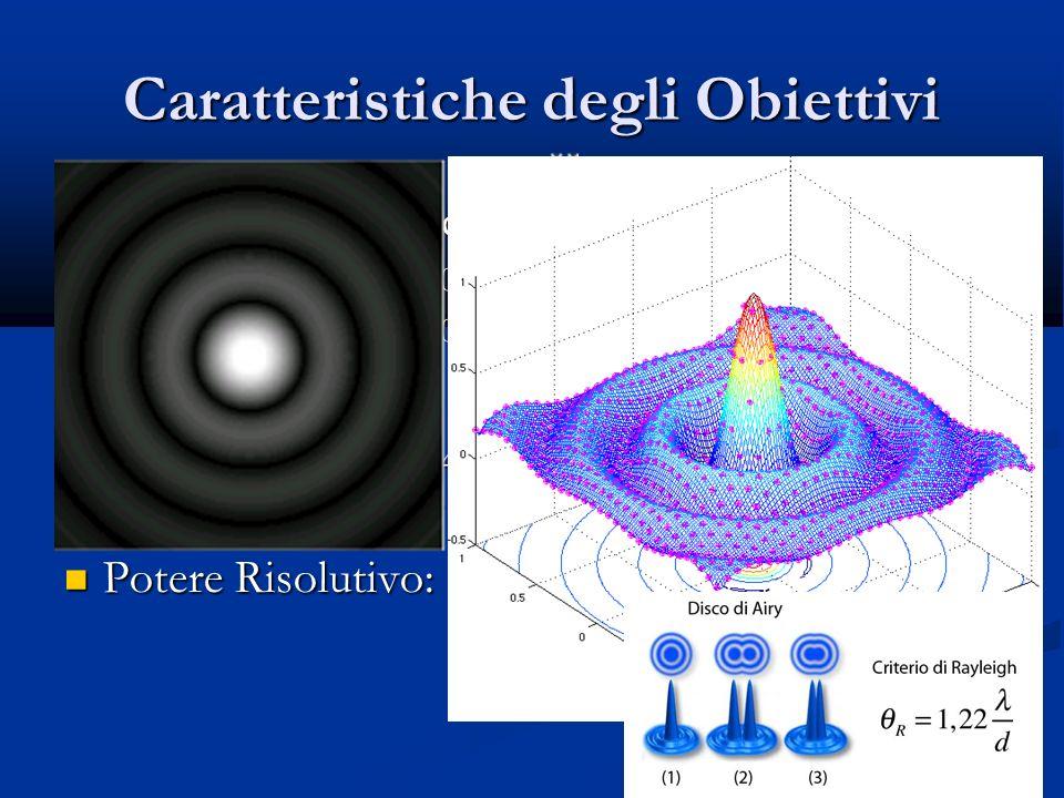 Caratteristiche degli Obiettivi Quantità di luce raccolta: Quantità di luce raccolta: D=100 mm D 2 =100x100=10 000 mm 2 D=200 mm D 2 =200x200=40 000 m