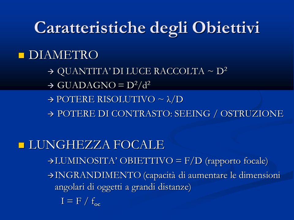 Caratteristiche degli Obiettivi DIAMETRO DIAMETRO QUANTITA DI LUCE RACCOLTA ~ D 2 QUANTITA DI LUCE RACCOLTA ~ D 2 GUADAGNO = D 2 /d 2 GUADAGNO = D 2 /