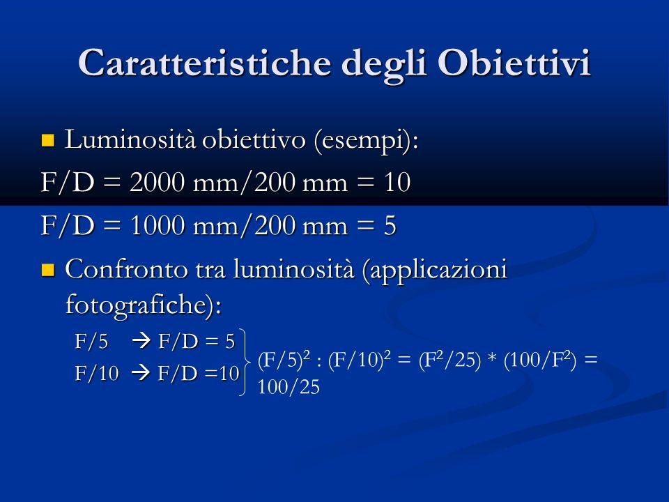 Caratteristiche degli Obiettivi Luminosità obiettivo (esempi): Luminosità obiettivo (esempi): F/D = 2000 mm/200 mm = 10 F/D = 1000 mm/200 mm = 5 Confr