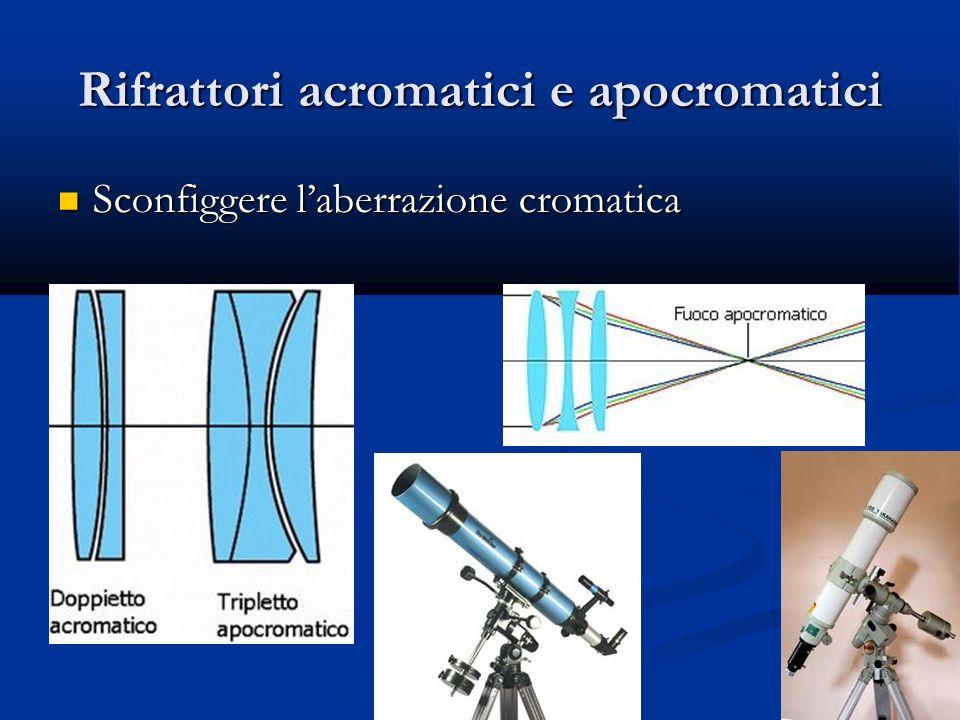 Rifrattori acromatici e apocromatici Sconfiggere laberrazione cromatica Sconfiggere laberrazione cromatica