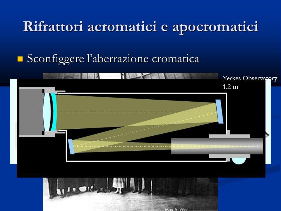 Rifrattori acromatici e apocromatici Sconfiggere laberrazione cromatica Sconfiggere laberrazione cromatica Yerkes Observatory 1.2 m
