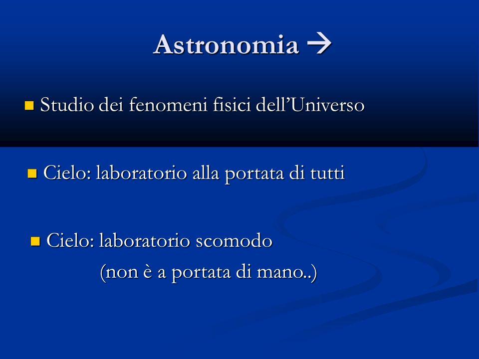 Astronomia Astronomia Studio dei fenomeni fisici dellUniverso Studio dei fenomeni fisici dellUniverso Cielo: laboratorio alla portata di tutti Cielo: