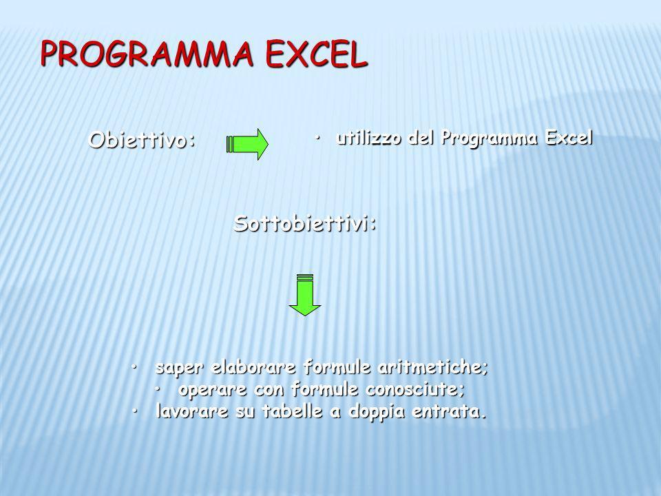 PROGRAMMA EXCEL Sottobiettivi: Obiettivo: utilizzo del Programma Excel utilizzo del Programma Excel saper elaborare formule aritmetiche;saper elaborar