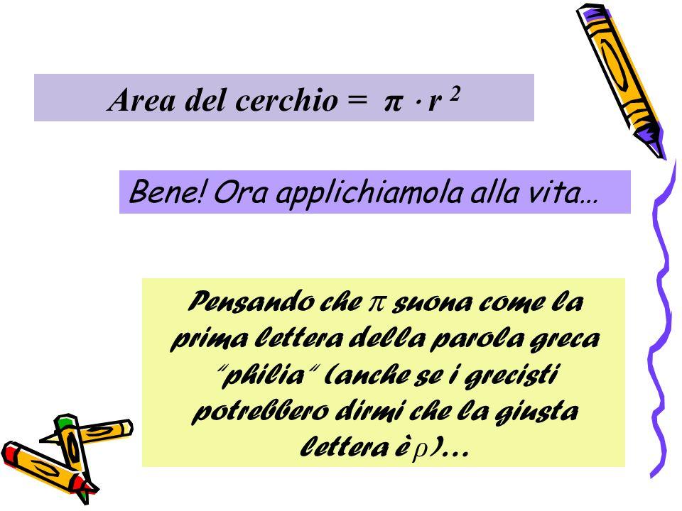 Area del cerchio = π r 2 Bene.