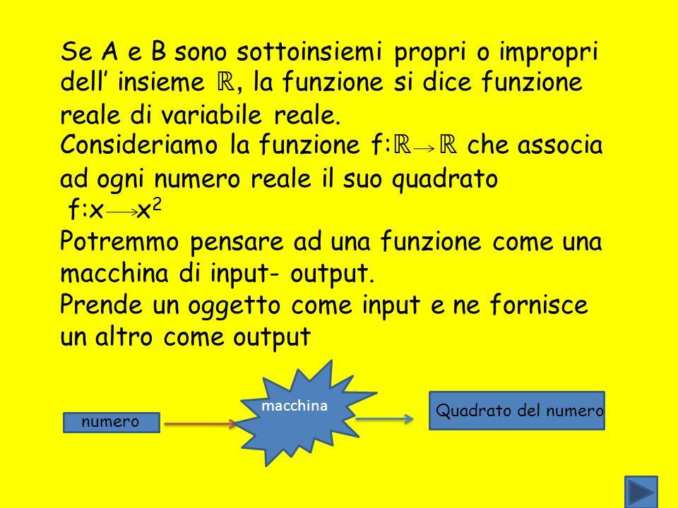 Se A e B sono sottoinsiemi propri o impropri dell insieme, la funzione si dice funzione reale di variabile reale.