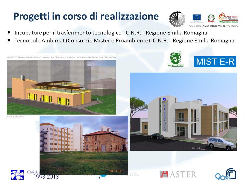 Progetti in corso di realizzazione Incubatore per il trasferimento tecnologico - C.N.R. - Regione Emilia Romagna Tecnopolo Ambimat (Consorzio Mister e