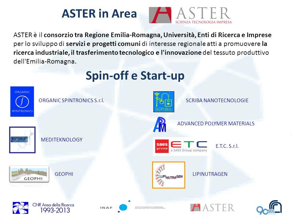 ASTER in Area ASTER è il consorzio tra Regione Emilia-Romagna, Università, Enti di Ricerca e Imprese per lo sviluppo di servizi e progetti comuni di i