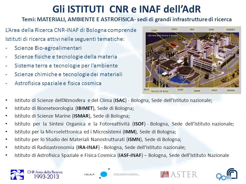 LArea della Ricerca CNR-INAF di Bologna comprende Istituti di ricerca attivi nelle seguenti tematiche: -Scienze Bio-agroalimentari -Scienze fisiche e