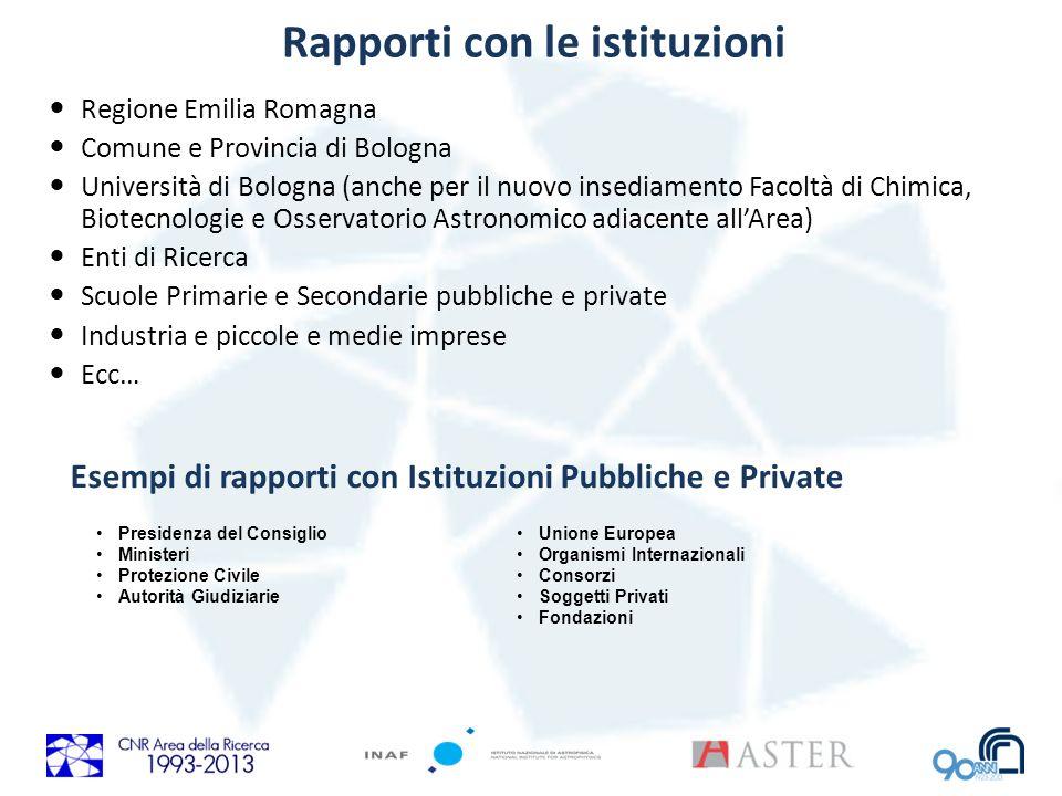 Rapporti con le istituzioni Regione Emilia Romagna Comune e Provincia di Bologna Università di Bologna (anche per il nuovo insediamento Facoltà di Chi