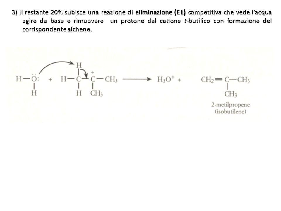 3) il restante 20% subisce una reazione di eliminazione (E1) competitiva che vede lacqua agire da base e rimuovere un protone dal catione t-butilico c