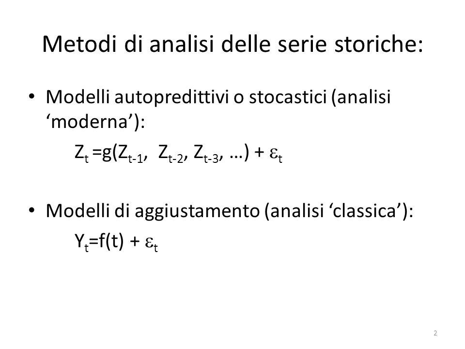 Metodi di analisi delle serie storiche: Modelli autopredittivi o stocastici (analisi moderna): Z t =g(Z t-1, Z t-2, Z t-3, …) + t Modelli di aggiustam