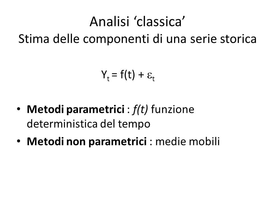 Analisi classica Stima delle componenti di una serie storica Y t = f(t) + t Metodi parametrici : f(t) funzione deterministica del tempo Metodi non parametrici : medie mobili