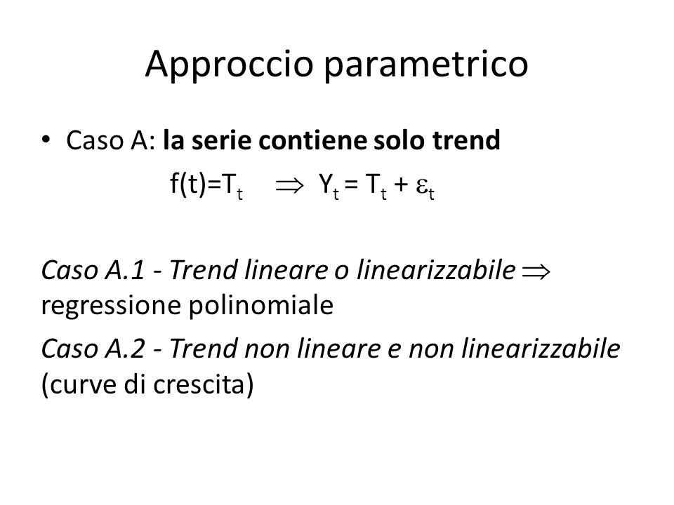 Approccio parametrico Caso A: la serie contiene solo trend f(t)=T t Y t = T t + t Caso A.1 - Trend lineare o linearizzabile regressione polinomiale Caso A.2 - Trend non lineare e non linearizzabile (curve di crescita)
