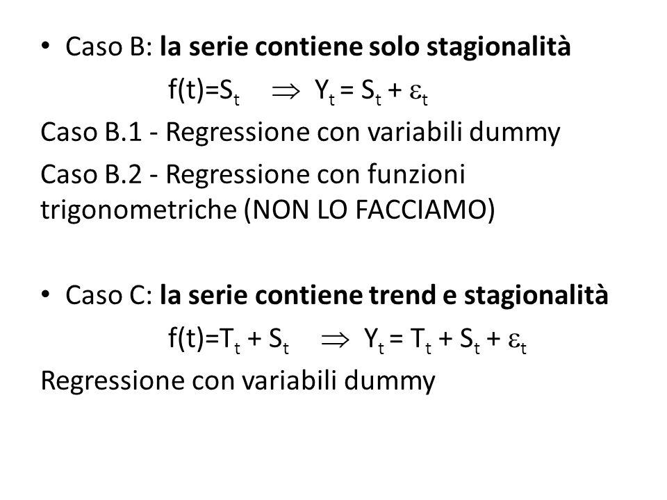 Caso B: la serie contiene solo stagionalità f(t)=S t Y t = S t + t Caso B.1 - Regressione con variabili dummy Caso B.2 - Regressione con funzioni trigonometriche (NON LO FACCIAMO) Caso C: la serie contiene trend e stagionalità f(t)=T t + S t Y t = T t + S t + t Regressione con variabili dummy