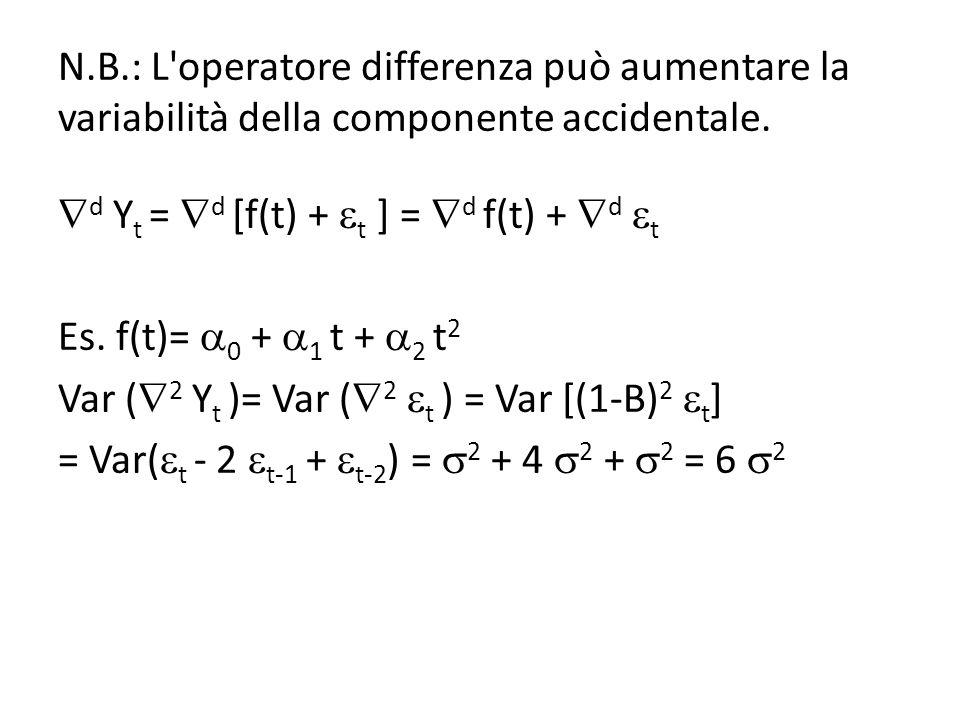 N.B.: L'operatore differenza può aumentare la variabilità della componente accidentale. d Y t = d [f(t) + t ] = d f(t) + d t Es. f(t)= 0 + 1 t + 2 t 2