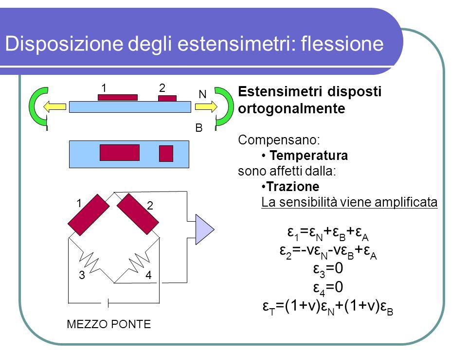 Disposizione degli estensimetri: flessione Estensimetri disposti ortogonalmente Compensano: Temperatura sono affetti dalla: Trazione La sensibilità vi