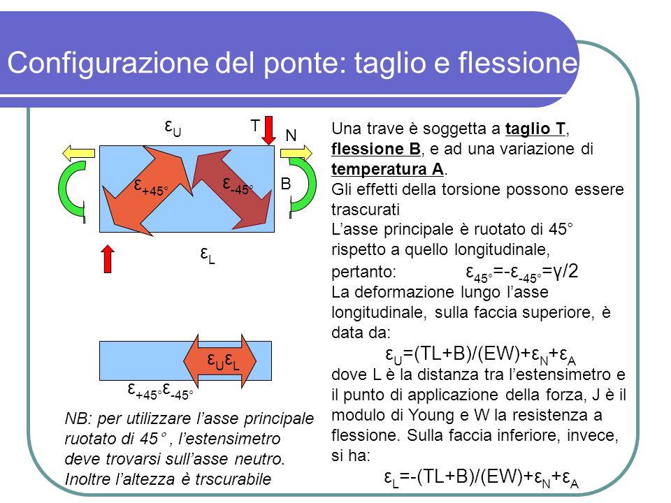 Configurazione del ponte: taglio e flessione Una trave è soggetta a taglio T, flessione B, e ad una variazione di temperatura A. Gli effetti della tor