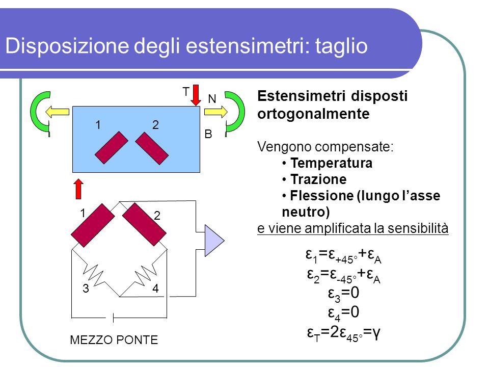 Disposizione degli estensimetri: taglio Estensimetri disposti ortogonalmente Vengono compensate: Temperatura Trazione Flessione (lungo lasse neutro) e
