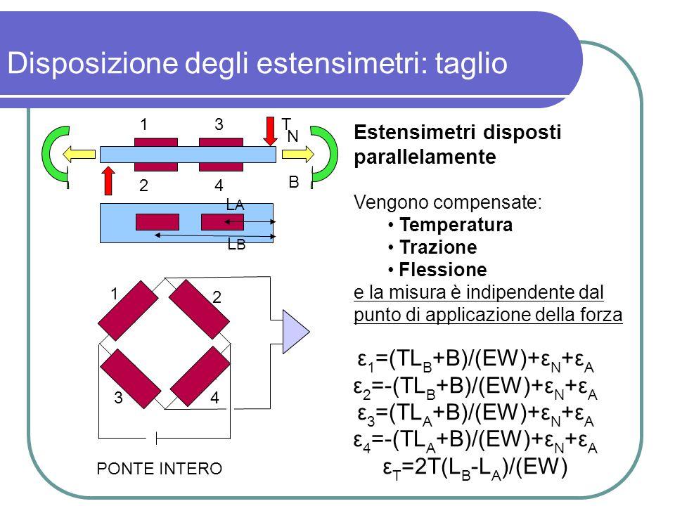 Disposizione degli estensimetri: taglio Estensimetri disposti parallelamente Vengono compensate: Temperatura Trazione Flessione e la misura è indipend