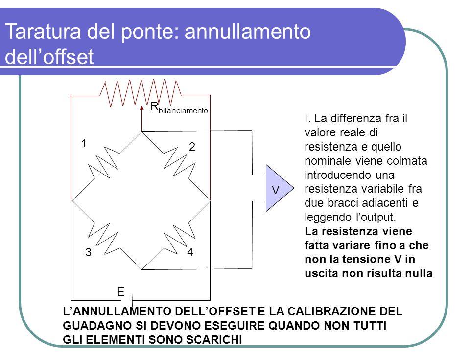 Taratura del ponte: annullamento delloffset 1 2 34 E V R bilanciamento I. La differenza fra il valore reale di resistenza e quello nominale viene colm