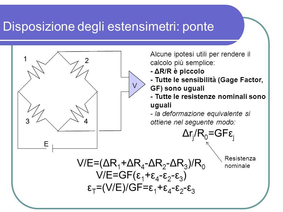 Disposizione degli estensimetri: ponte 1 2 34 E V Alcune ipotesi utili per rendere il calcolo più semplice: - ΔR/R è piccolo - Tutte le sensibilità (G